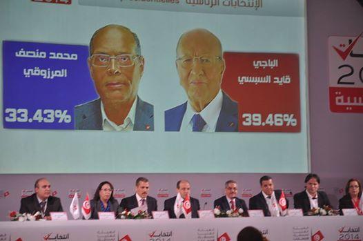 Tunisia(1)